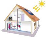 Горячее водоснабжение на солнечных коллекторах